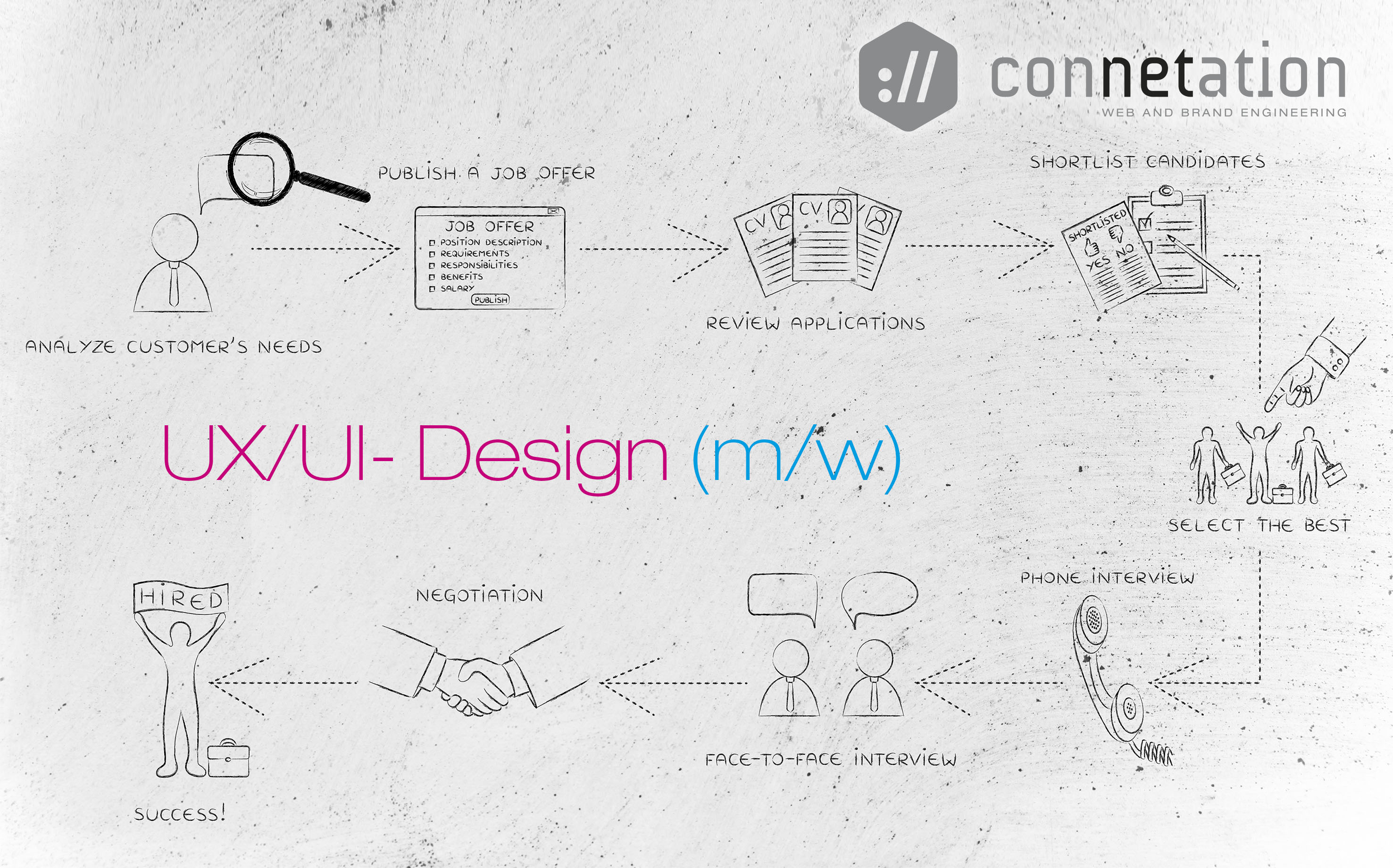 Connetation web engineering grafiker for Grafiker jobs